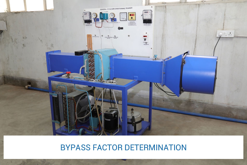 bypass-factor-determination